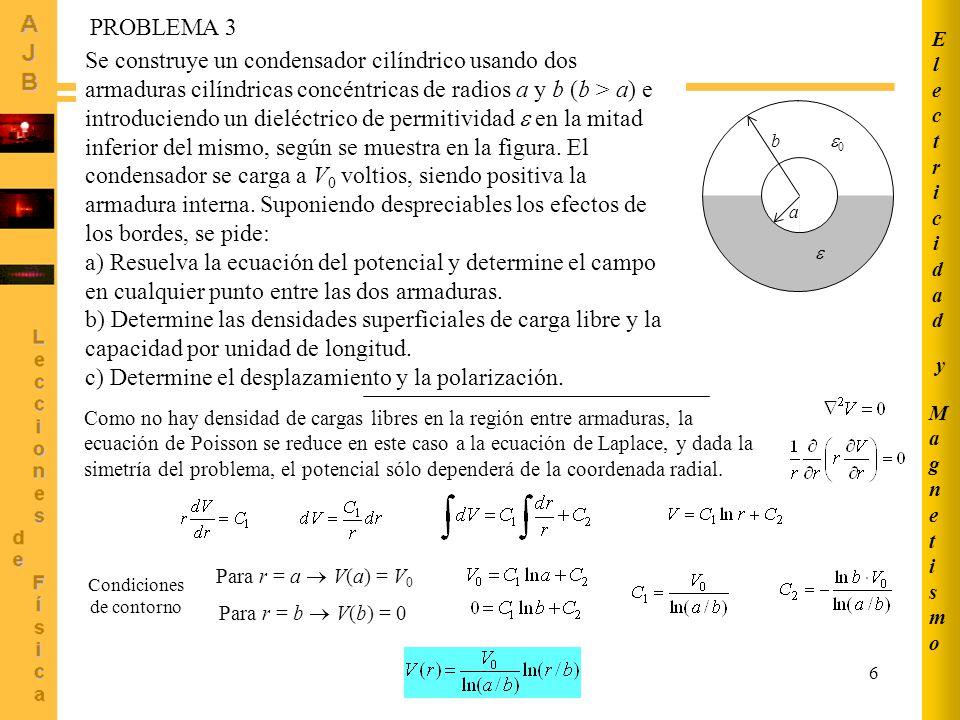 6 Se construye un condensador cilíndrico usando dos armaduras cilíndricas concéntricas de radios a y b (b > a) e introduciendo un dieléctrico de permi