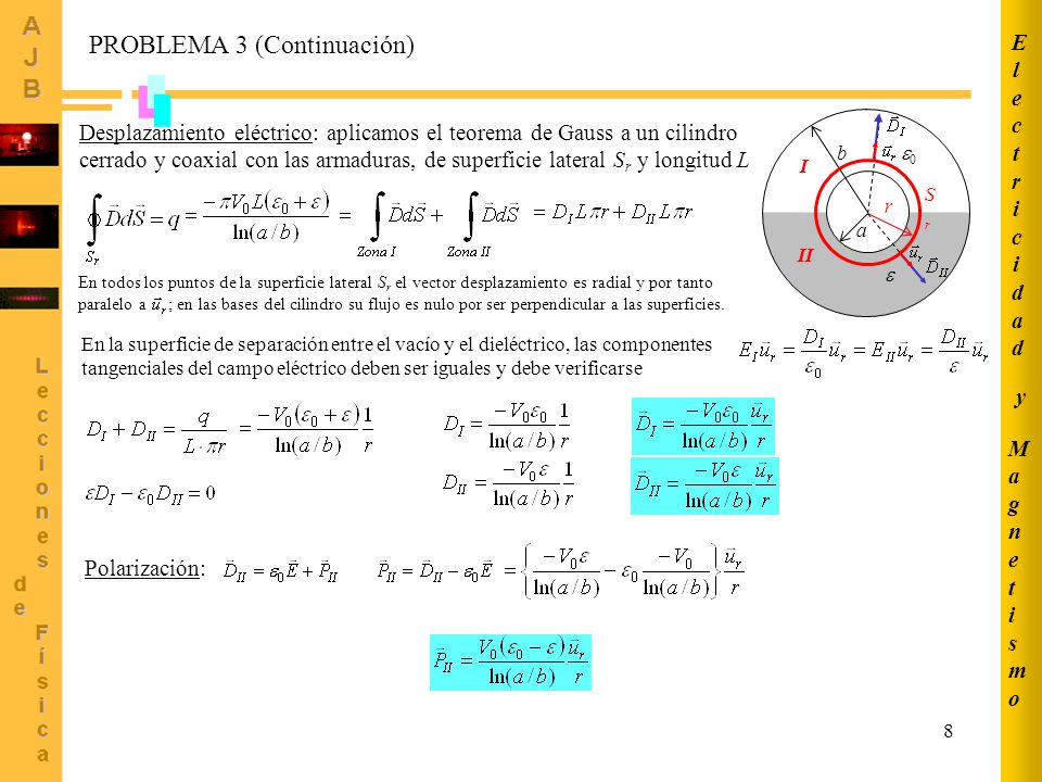 8 PROBLEMA 3 (Continuación) a b 0 II I Desplazamiento eléctrico: aplicamos el teorema de Gauss a un cilindro cerrado y coaxial con las armaduras, de s