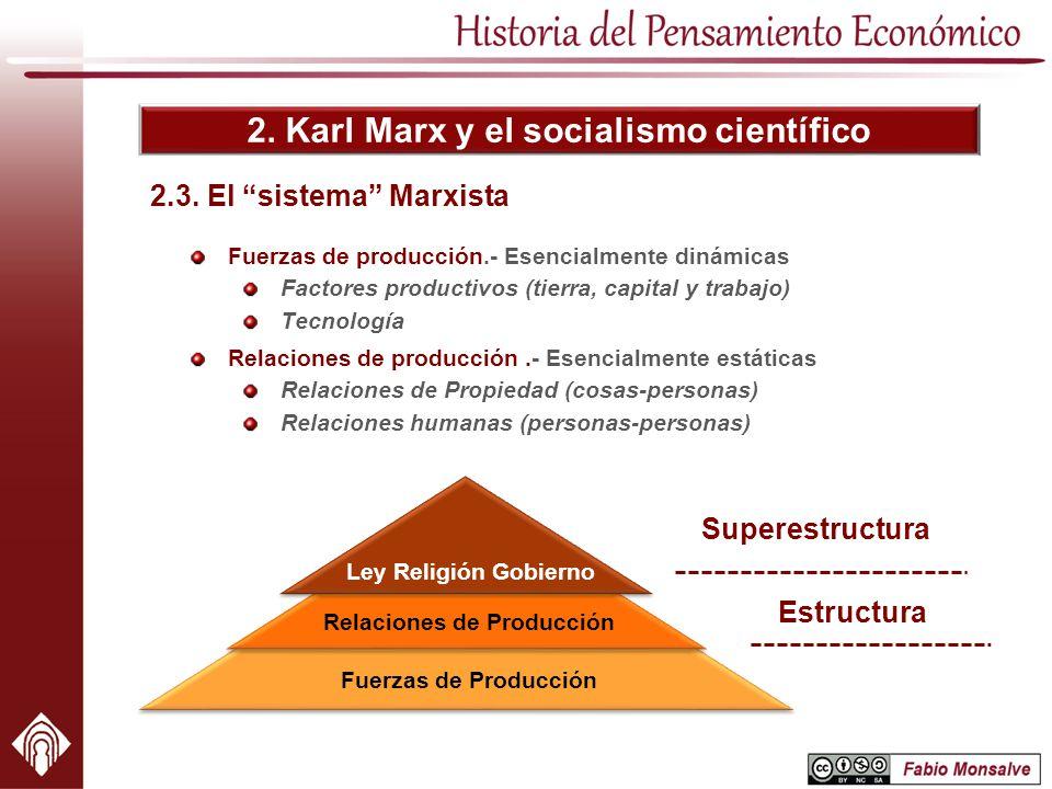 2. Karl Marx y el socialismo científico 2.3. El sistema Marxista Fuerzas de producción.- Esencialmente dinámicas Factores productivos (tierra, capital