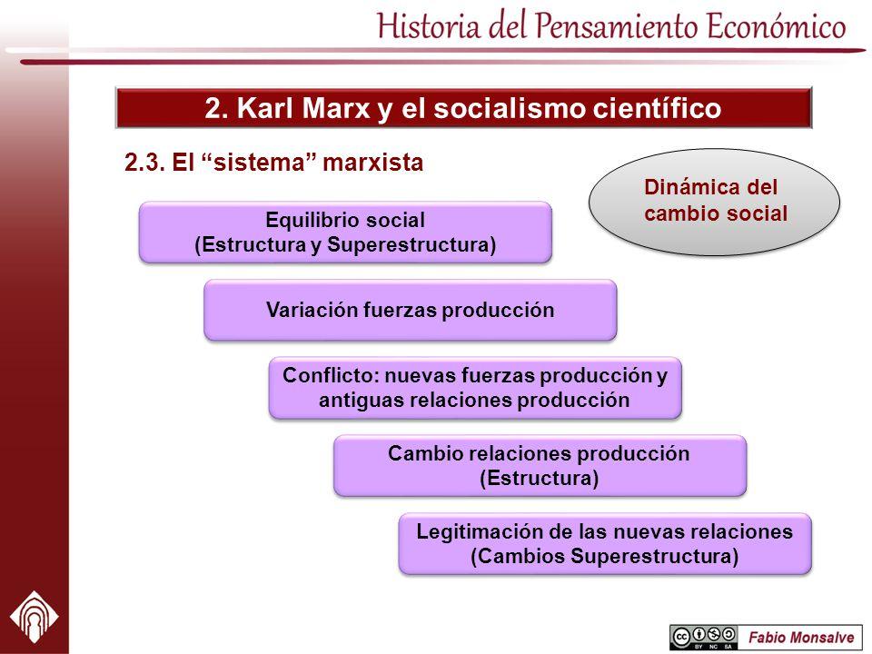 2. Karl Marx y el socialismo científico 2.3. El sistema marxista Equilibrio social (Estructura y Superestructura) Equilibrio social (Estructura y Supe