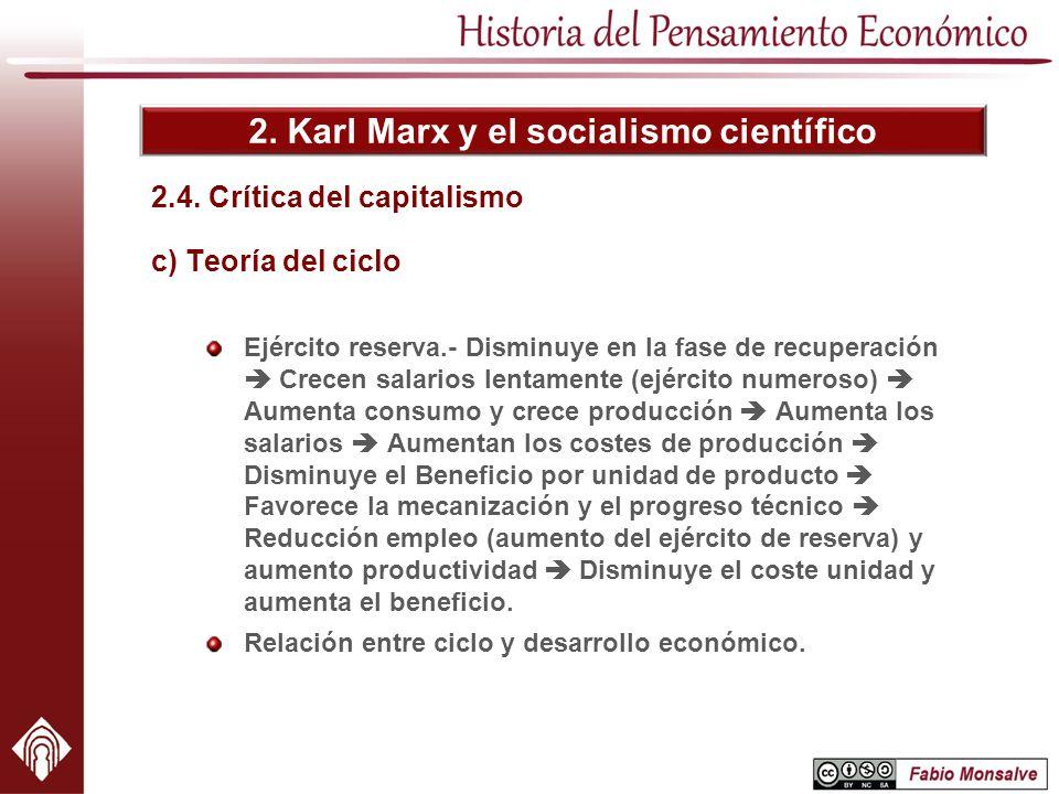2. Karl Marx y el socialismo científico 2.4. Crítica del capitalismo c) Teoría del ciclo Ejército reserva.- Disminuye en la fase de recuperación Crece