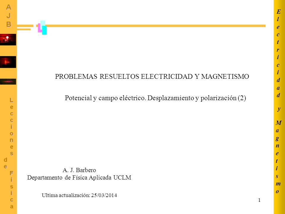 1 PROBLEMAS RESUELTOS ELECTRICIDAD Y MAGNETISMO Potencial y campo eléctrico. Desplazamiento y polarización (2) MagnetismoMagnetismo ElectricidadElectr