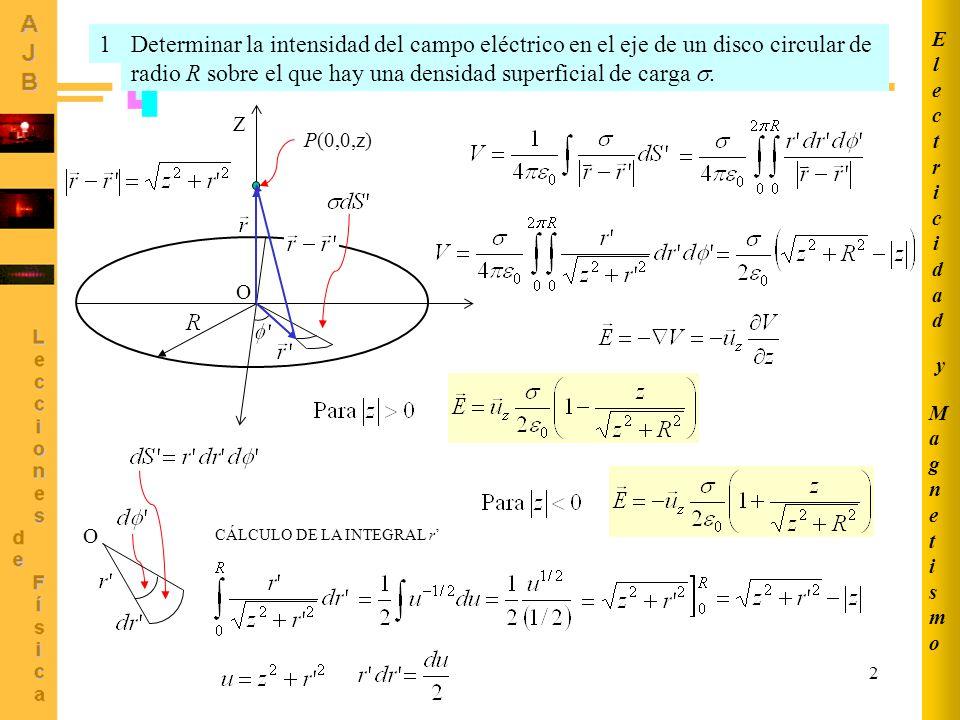 2 Determinar la intensidad del campo eléctrico en el eje de un disco circular de radio R sobre el que hay una densidad superficial de carga. 1 P(0,0,z