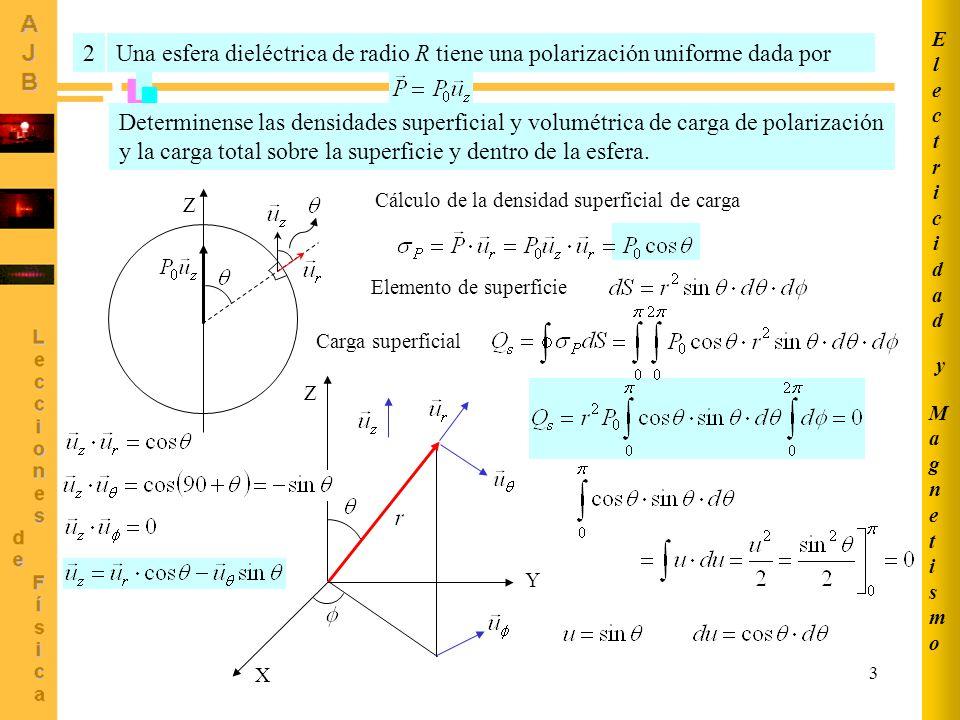 3 Una esfera dieléctrica de radio R tiene una polarización uniforme dada por Determinense las densidades superficial y volumétrica de carga de polariz
