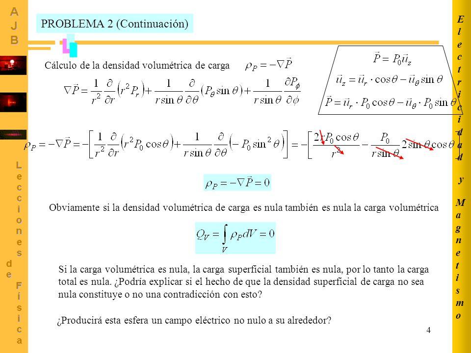 4 MagnetismoMagnetismo ElectricidadElectricidad y Cálculo de la densidad volumétrica de carga PROBLEMA 2 (Continuación) Obviamente si la densidad volu