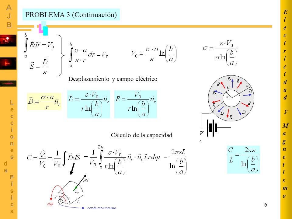 6 Desplazamiento y campo eléctrico Cálculo de la capacidad PROBLEMA 3 (Continuación) a b V0V0 L r dS urur d conductor interno MagnetismoMagnetismo Ele