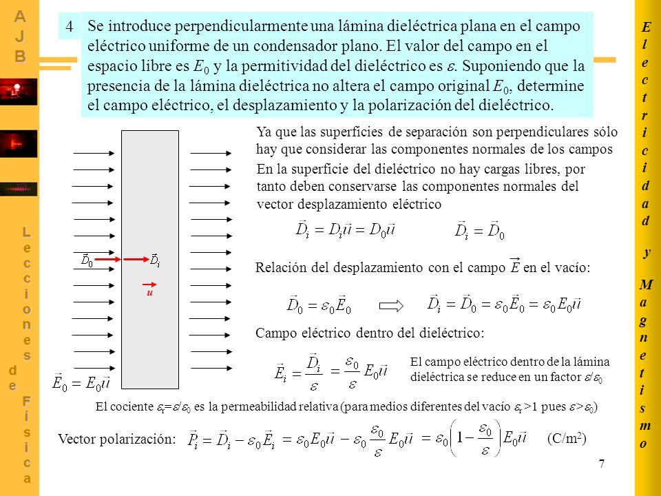 7 Se introduce perpendicularmente una lámina dieléctrica plana en el campo eléctrico uniforme de un condensador plano. El valor del campo en el espaci