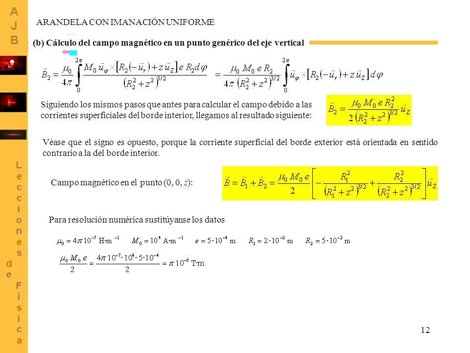 12 (b) Cálculo del campo magnético en un punto genérico del eje vertical Siguiendo los mismos pasos que antes para calcular el campo debido a las corr