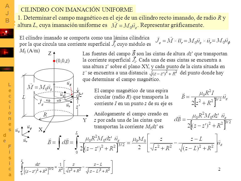2 1. Determinar el campo magnético en el eje de un cilindro recto imanado, de radio R y altura L, cuya imanación uniforme es.. Representar gráficament