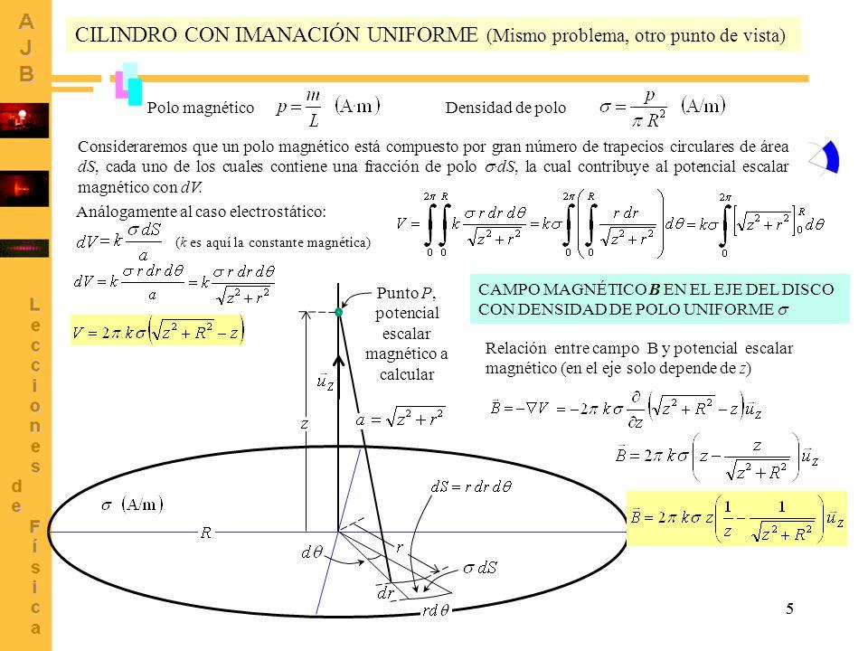 55 Punto P, potencial escalar magnético a calcular CAMPO MAGNÉTICO B EN EL EJE DEL DISCO CON DENSIDAD DE POLO UNIFORME Relación entre campo B y potenc