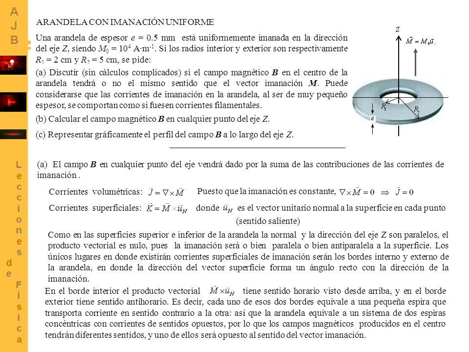 8 Una arandela de espesor e = 0.5 mm está uniformemente imanada en la dirección del eje Z, siendo M 0 = 10 4 A·m -1. Si los radios interior y exterior