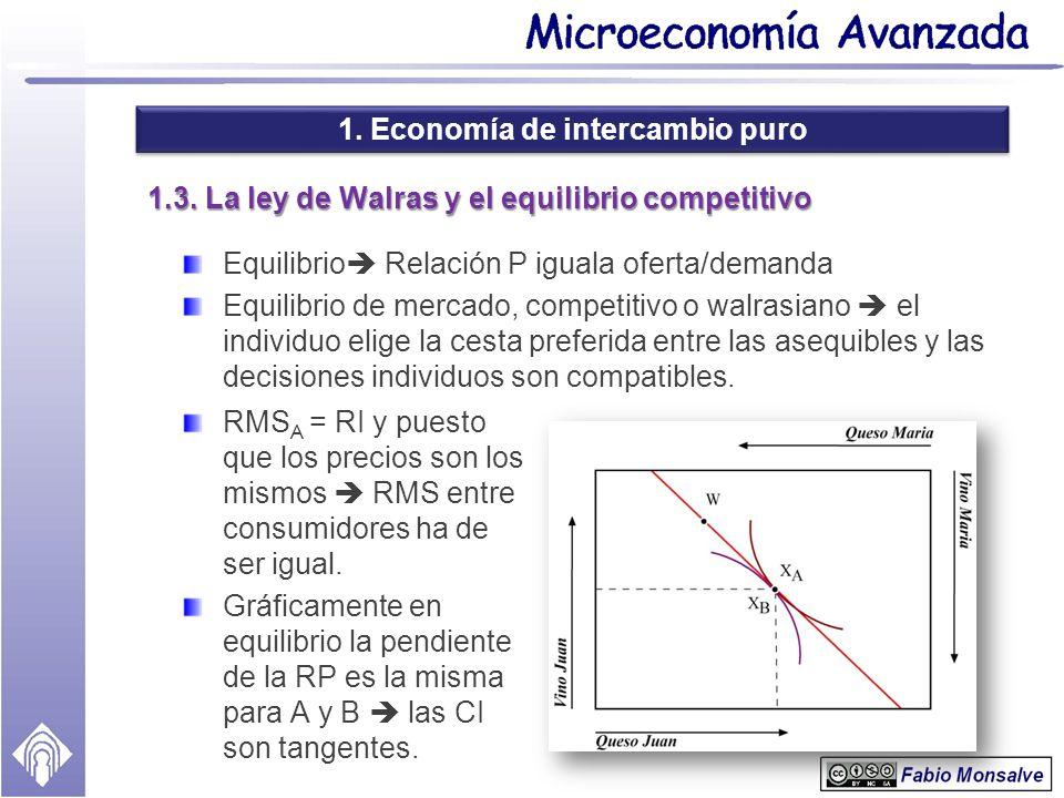 1. Economía de intercambio puro 1.3. La ley de Walras y el equilibrio competitivo Equilibrio Relación P iguala oferta/demanda Equilibrio de mercado, c
