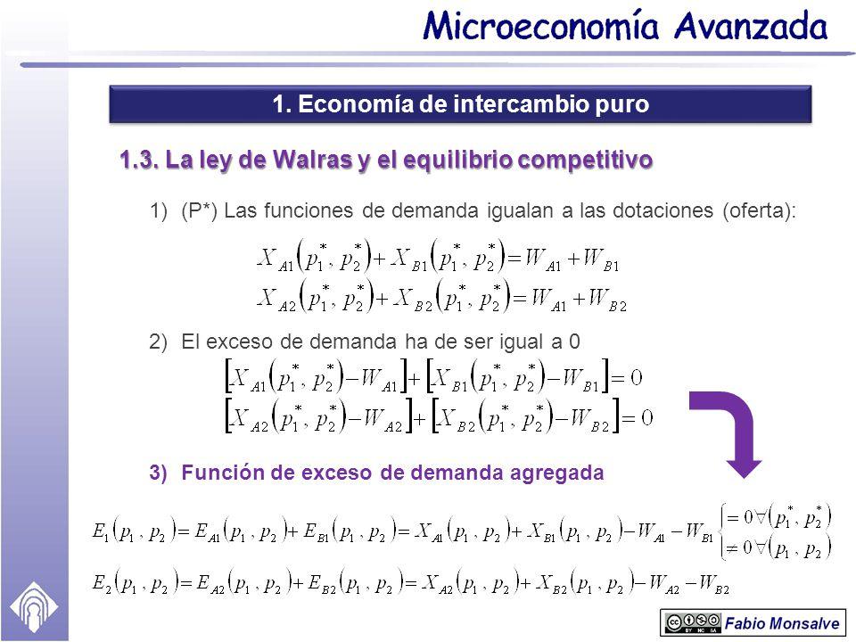 1. Economía de intercambio puro 1.3. La ley de Walras y el equilibrio competitivo 1)(P*) Las funciones de demanda igualan a las dotaciones (oferta): 2