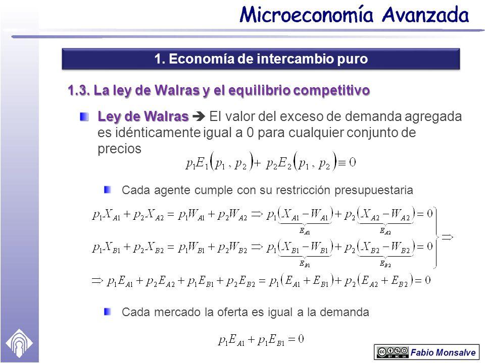 1. Economía de intercambio puro 1.3. La ley de Walras y el equilibrio competitivo Ley de Walras Ley de Walras El valor del exceso de demanda agregada