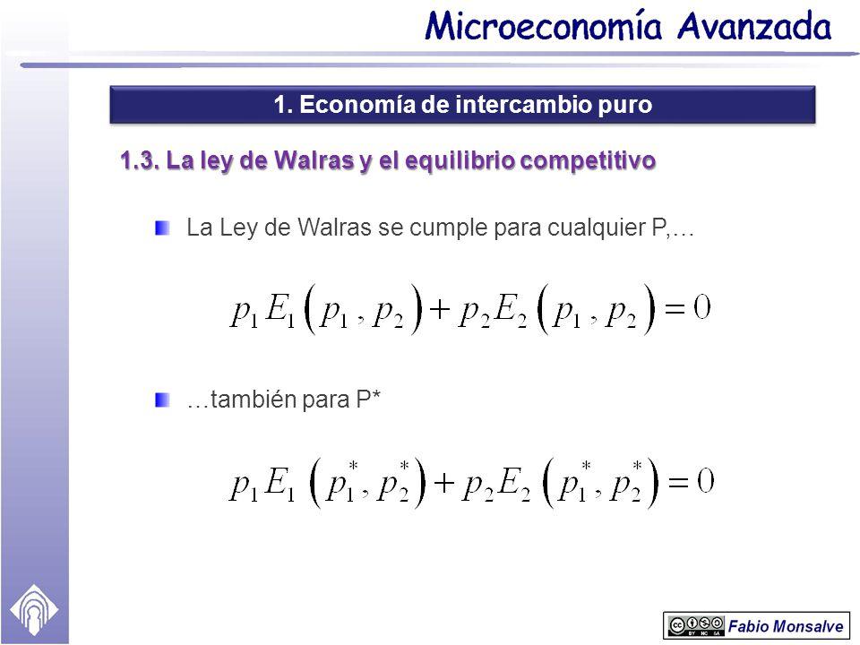 1. Economía de intercambio puro 1.3. La ley de Walras y el equilibrio competitivo La Ley de Walras se cumple para cualquier P,… …también para P*