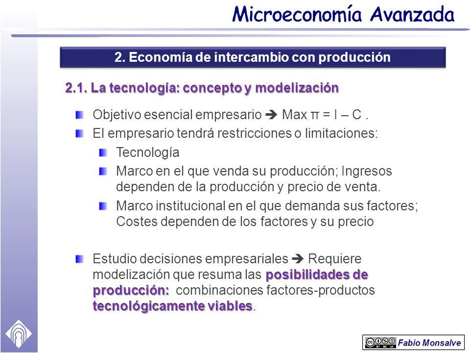 2. Economía de intercambio con producción 2.1. La tecnología: concepto y modelización Objetivo esencial empresario Max π = I – C. El empresario tendrá
