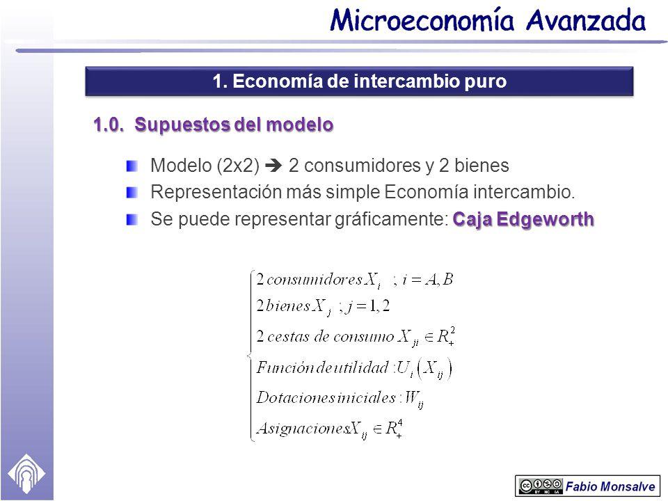 1. Economía de intercambio puro 1.0. Supuestos del modelo Modelo (2x2) 2 consumidores y 2 bienes Representación más simple Economía intercambio. Caja