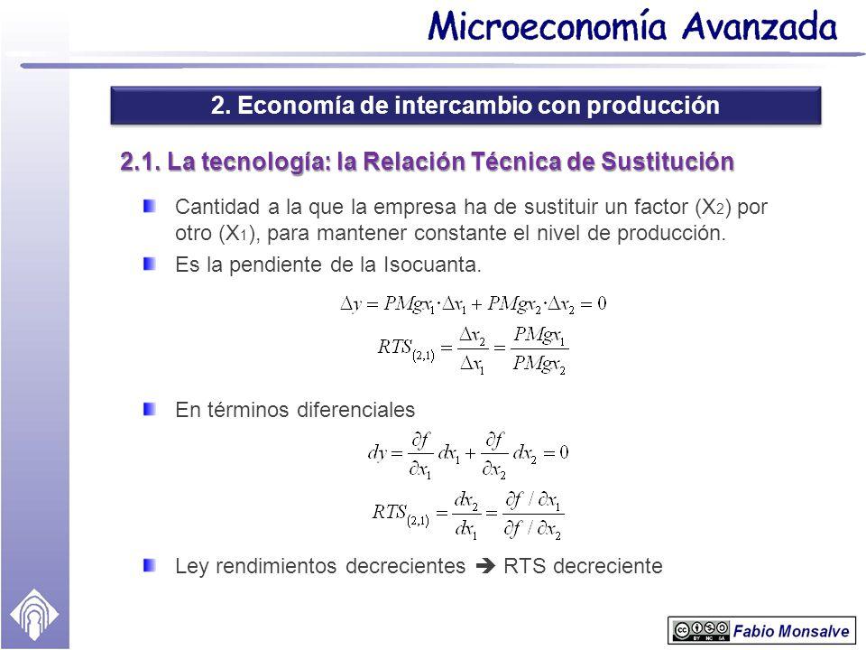 2. Economía de intercambio con producción 2.1. La tecnología: la Relación Técnica de Sustitución Cantidad a la que la empresa ha de sustituir un facto