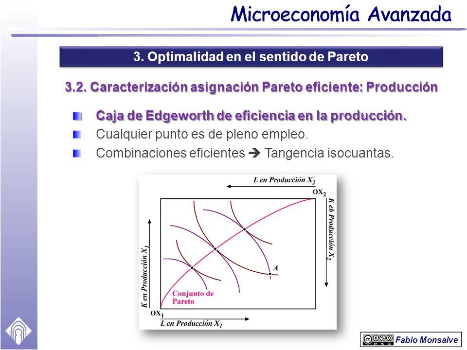 3. Optimalidad en el sentido de Pareto 3.2. Caracterización asignación Pareto eficiente: Producción Caja de Edgeworth de eficiencia en la producción.