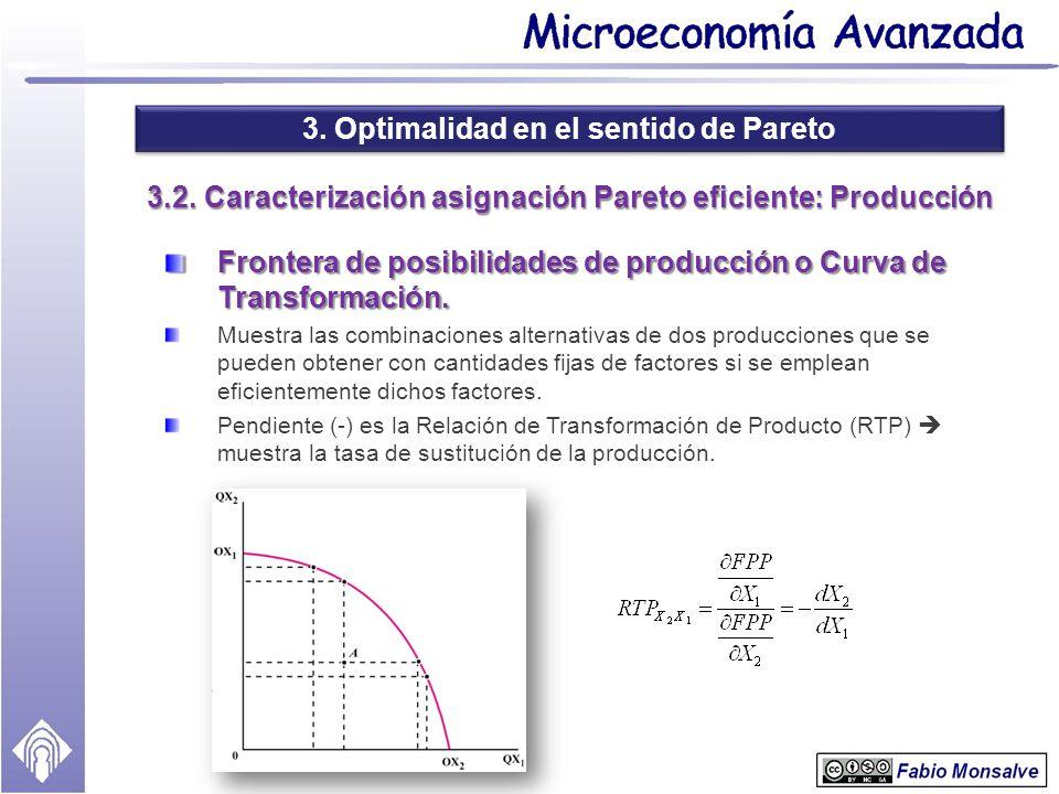 3. Optimalidad en el sentido de Pareto 3.2. Caracterización asignación Pareto eficiente: Producción Frontera de posibilidades de producción o Curva de