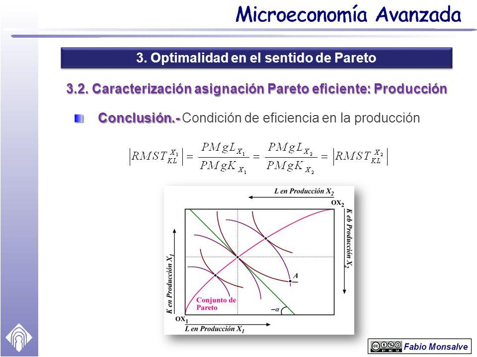 3. Optimalidad en el sentido de Pareto 3.2. Caracterización asignación Pareto eficiente: Producción Conclusión.- Conclusión.- Condición de eficiencia
