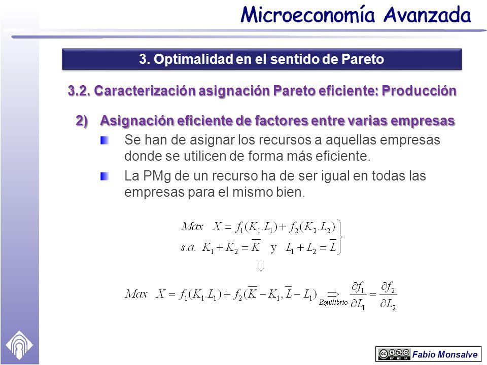 3. Optimalidad en el sentido de Pareto 3.2. Caracterización asignación Pareto eficiente: Producción 2)Asignación eficiente de factores entre varias em