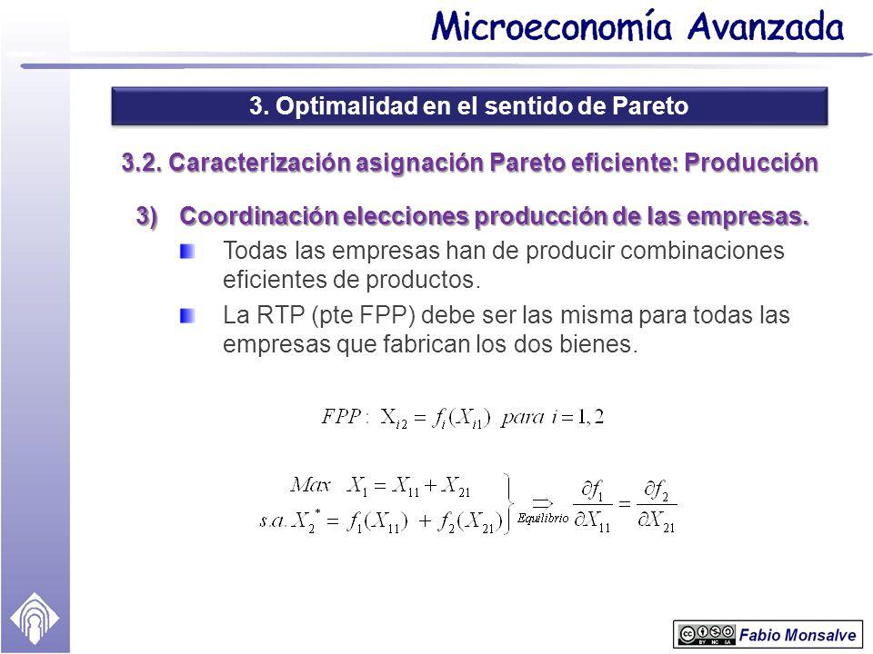 3. Optimalidad en el sentido de Pareto 3.2. Caracterización asignación Pareto eficiente: Producción 3)Coordinación elecciones producción de las empres