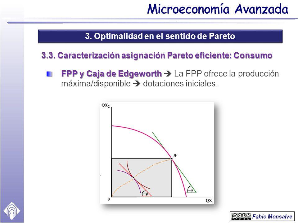 3. Optimalidad en el sentido de Pareto 3.3. Caracterización asignación Pareto eficiente: Consumo FPP y Caja de Edgeworth FPP y Caja de Edgeworth La FP