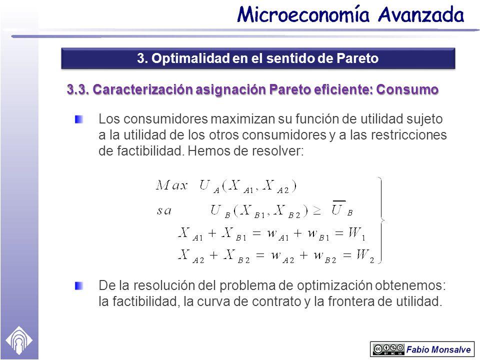 3. Optimalidad en el sentido de Pareto 3.3. Caracterización asignación Pareto eficiente: Consumo Los consumidores maximizan su función de utilidad suj