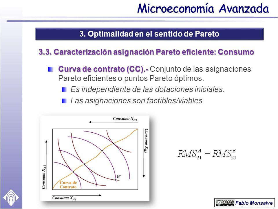 3. Optimalidad en el sentido de Pareto 3.3. Caracterización asignación Pareto eficiente: Consumo Curva de contrato (CC).- Curva de contrato (CC).- Con