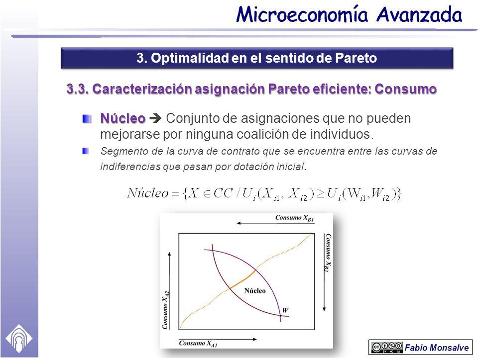 3. Optimalidad en el sentido de Pareto 3.3. Caracterización asignación Pareto eficiente: Consumo Núcleo Núcleo Conjunto de asignaciones que no pueden