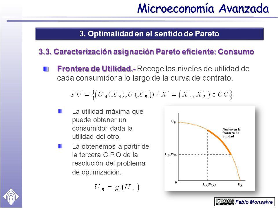 3. Optimalidad en el sentido de Pareto 3.3. Caracterización asignación Pareto eficiente: Consumo Frontera de Utilidad.- Frontera de Utilidad.- Recoge