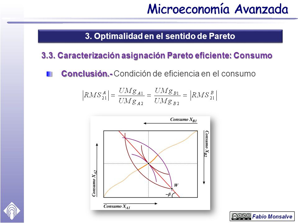 3. Optimalidad en el sentido de Pareto 3.3. Caracterización asignación Pareto eficiente: Consumo Conclusión.- Conclusión.- Condición de eficiencia en