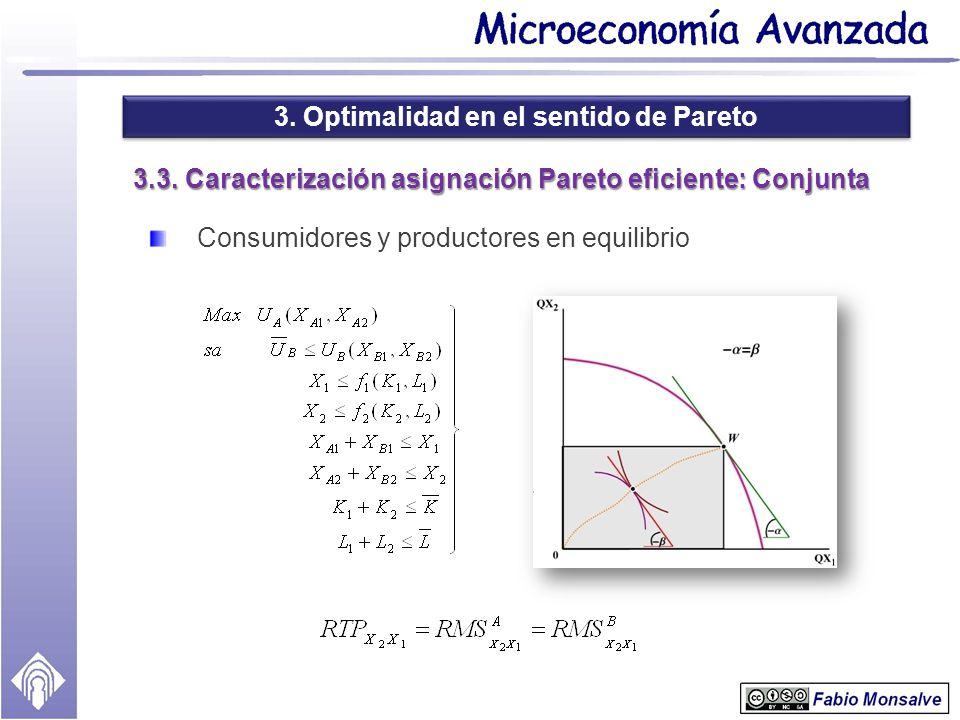 3. Optimalidad en el sentido de Pareto 3.3. Caracterización asignación Pareto eficiente: Conjunta Consumidores y productores en equilibrio