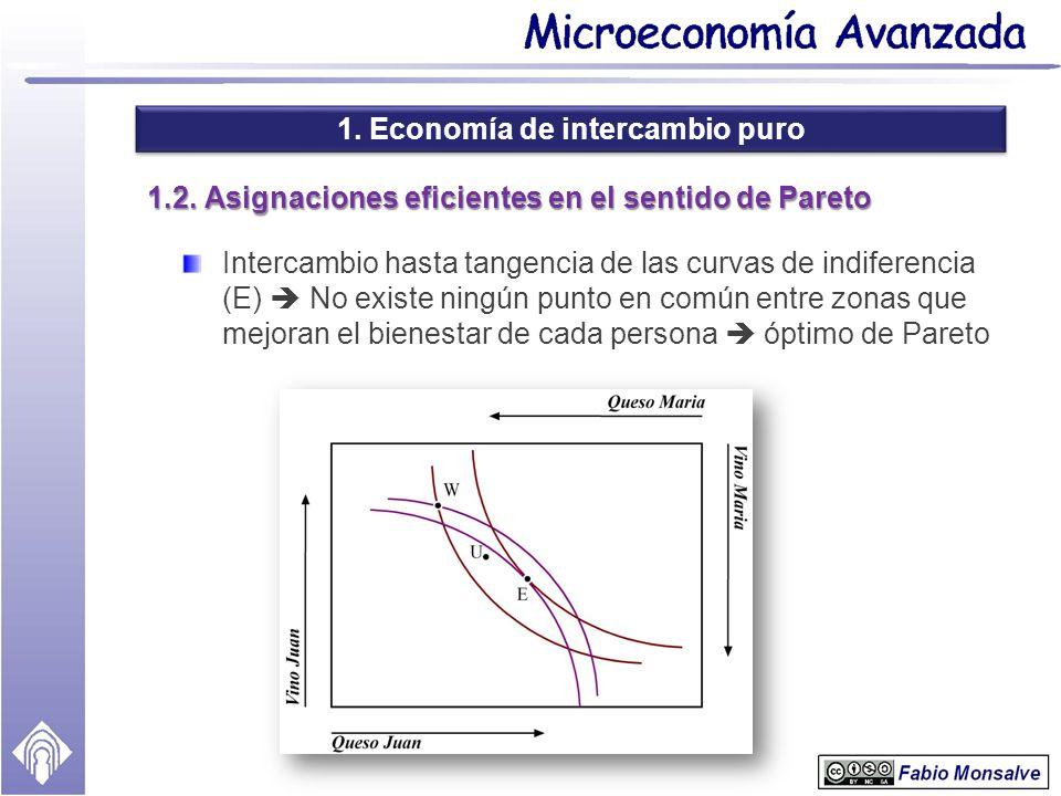 1.Economía de intercambio puro 1.2.