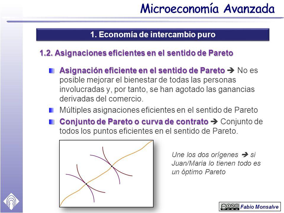 1. Economía de intercambio puro 1.2. Asignaciones eficientes en el sentido de Pareto Asignación eficiente en el sentido de Pareto Asignación eficiente