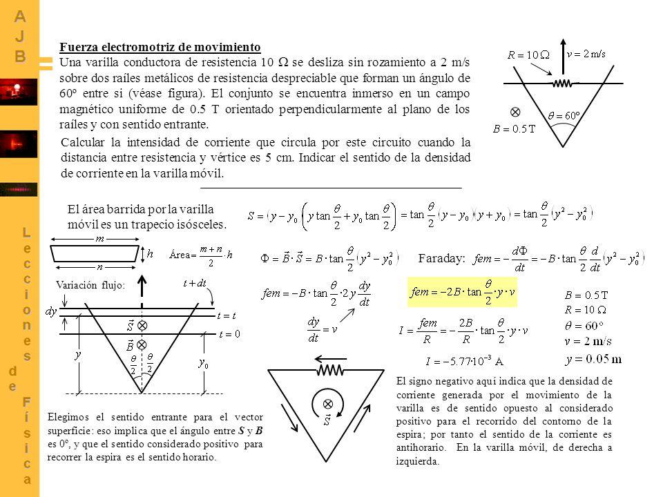 33 Fuerza electromotriz de movimiento Una varilla conductora de resistencia 10 se desliza sin rozamiento a 2 m/s sobre dos raíles metálicos de resiste