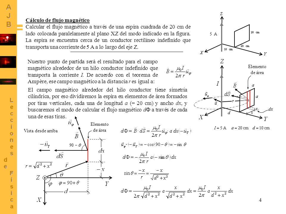 4 Cálculo de flujo magnético Calcular el flujo magnético a través de una espira cuadrada de 20 cm de lado colocada paralelamente al plano XZ del modo