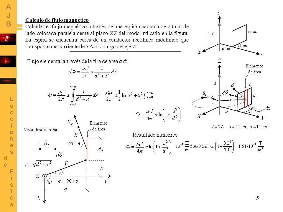 5 Elemento de área Vista desde arriba Cálculo de flujo magnético Calcular el flujo magnético a través de una espira cuadrada de 20 cm de lado colocada