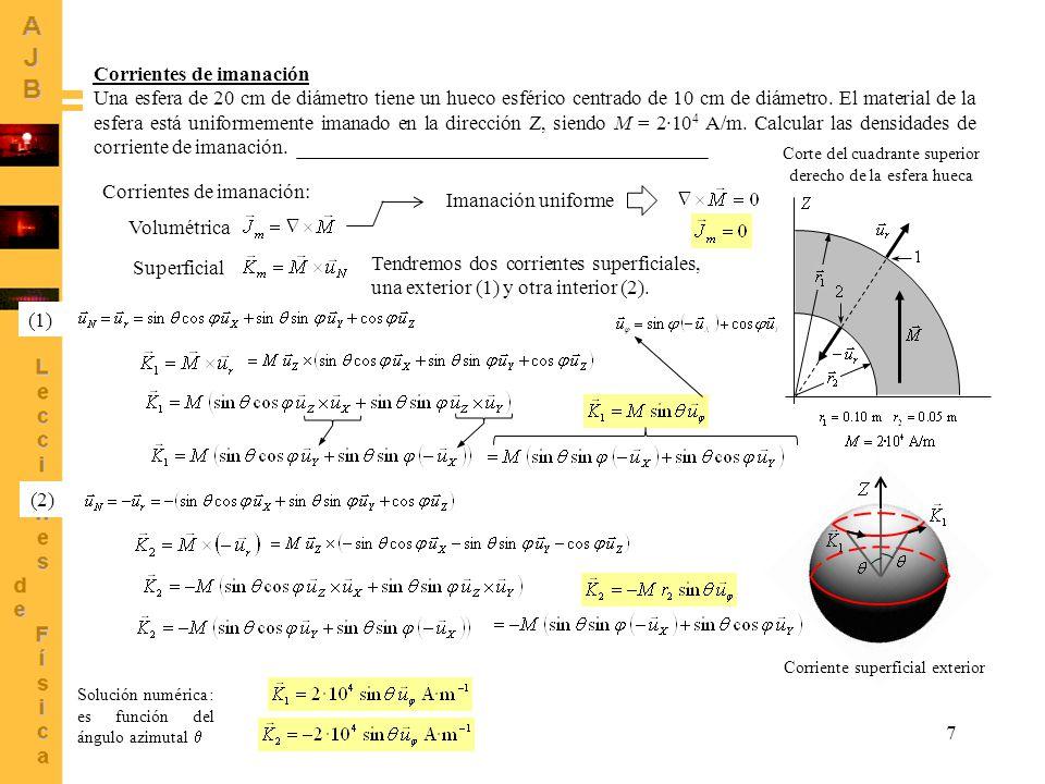 7 Corrientes de imanación Una esfera de 20 cm de diámetro tiene un hueco esférico centrado de 10 cm de diámetro. El material de la esfera está uniform