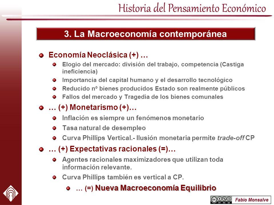 3. La Macroeconomía contemporánea Economía Neoclásica (+) … Elogio del mercado: división del trabajo, competencia (Castiga ineficiencia) Importancia d