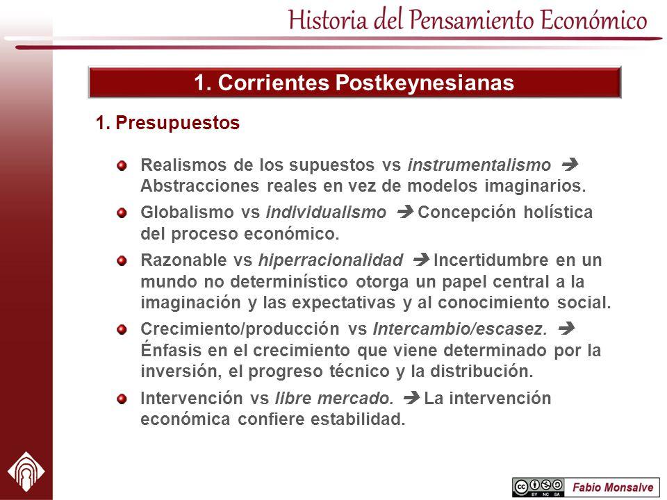 1. Corrientes Postkeynesianas Realismos de los supuestos vs instrumentalismo Abstracciones reales en vez de modelos imaginarios. Globalismo vs individ