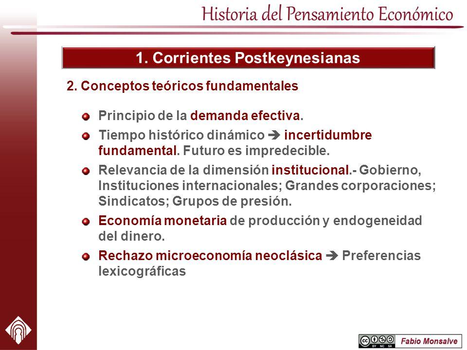 1. Corrientes Postkeynesianas Principio de la demanda efectiva. Tiempo histórico dinámico incertidumbre fundamental. Futuro es impredecible. Relevanci