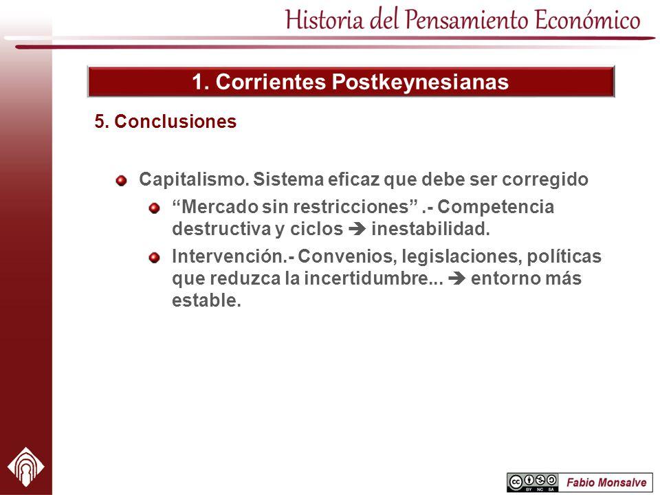 1. Corrientes Postkeynesianas Capitalismo. Sistema eficaz que debe ser corregido Mercado sin restricciones.- Competencia destructiva y ciclos inestabi