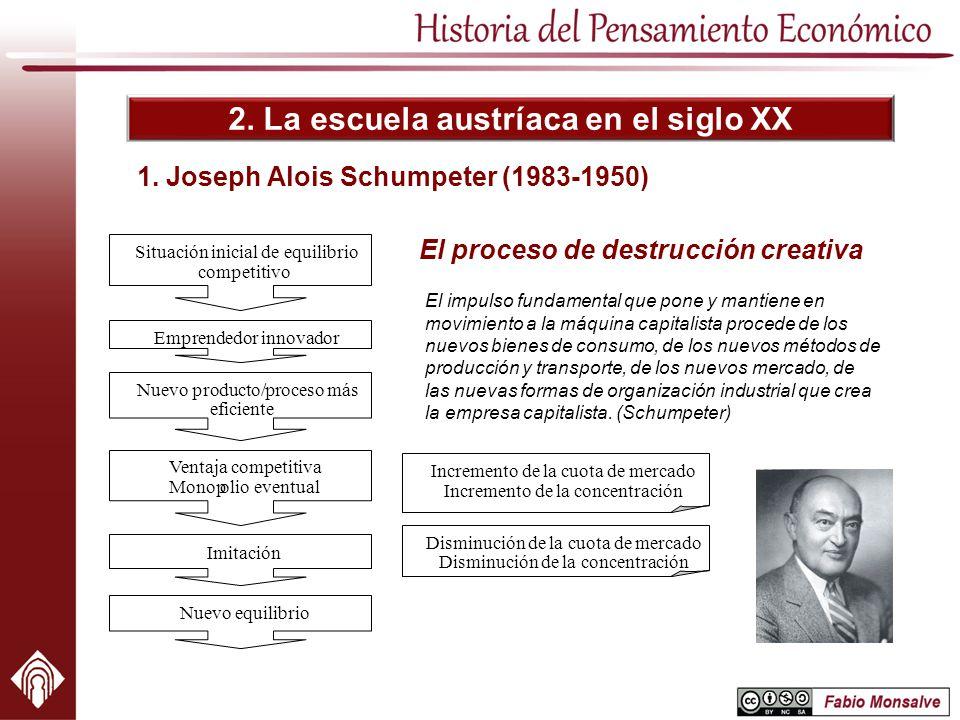 2. La escuela austríaca en el siglo XX 1. Joseph Alois Schumpeter (1983-1950) Situación inicial de equilibrio competitivo Emprendedor innovador Nuevo