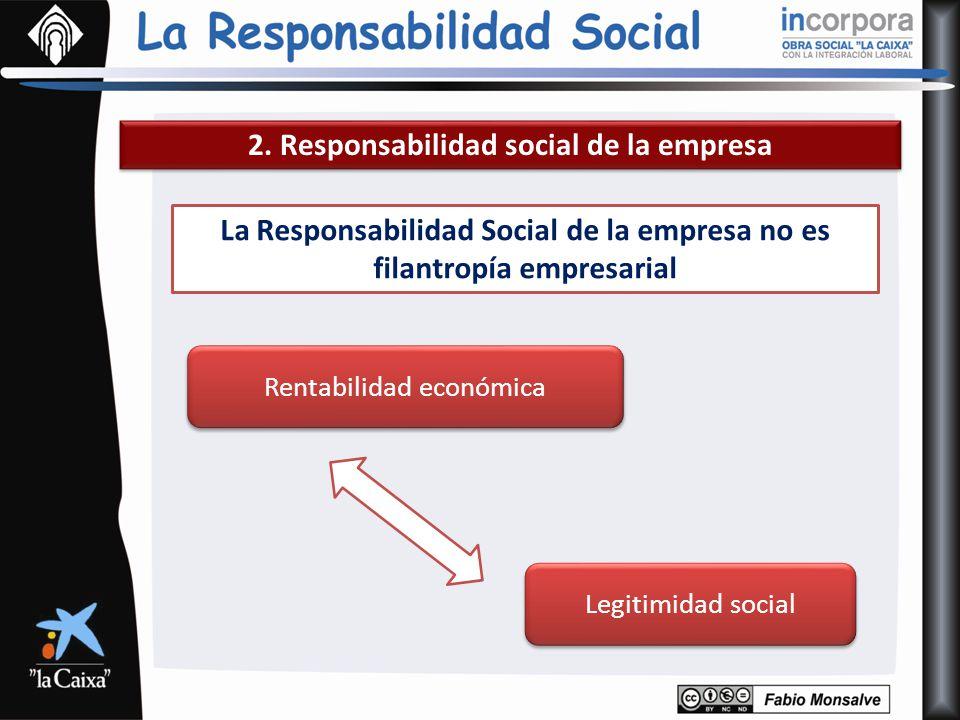 2. Responsabilidad social de la empresa La Responsabilidad Social de la empresa no es filantropía empresarial Rentabilidad económica Legitimidad socia