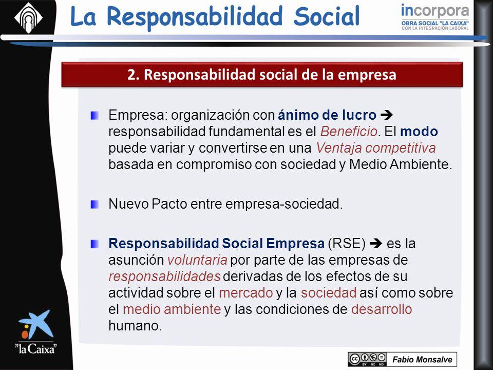 2. Responsabilidad social de la empresa Empresa: organización con ánimo de lucro responsabilidad fundamental es el Beneficio. El modo puede variar y c