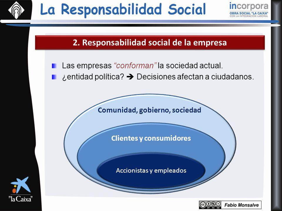 Comunidad, gobierno, sociedad Clientes y consumidores 2. Responsabilidad social de la empresa Las empresas conforman la sociedad actual. ¿entidad polí