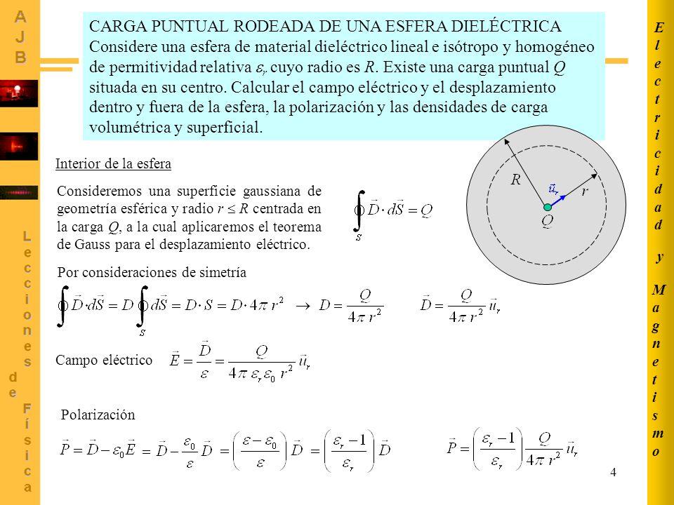 4 CARGA PUNTUAL RODEADA DE UNA ESFERA DIELÉCTRICA Considere una esfera de material dieléctrico lineal e isótropo y homogéneo de permitividad relativa