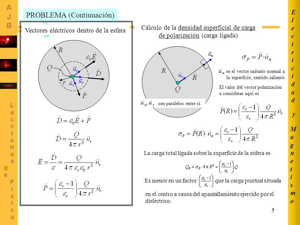 5 PROBLEMA (Continuación) Vectores eléctricos dentro de la esfera Cálculo de la densidad superficial de carga de polarización (carga ligada) es el vector unitario normal a la superficie, sentido saliente.